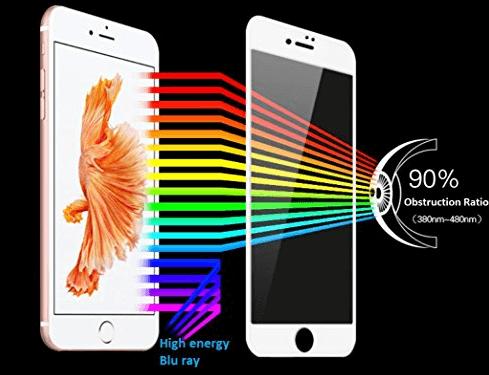 blue light filter apps