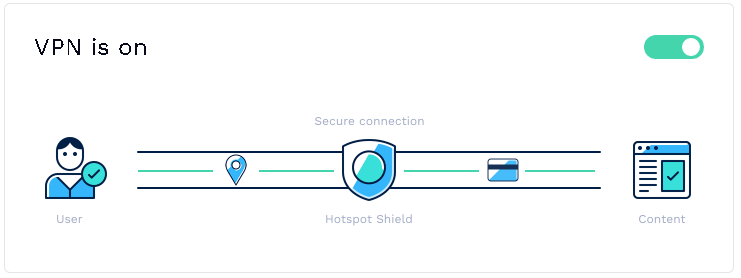 VPN kya hota hai aur VPN se kya fayda hai
