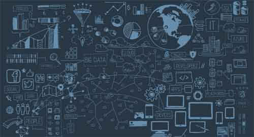 algorithm क्या है kaise banaye